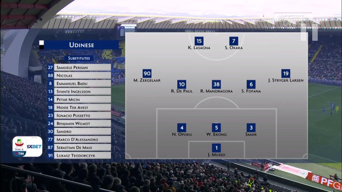 07-04-2019 - Udinese 3-2 Empoli