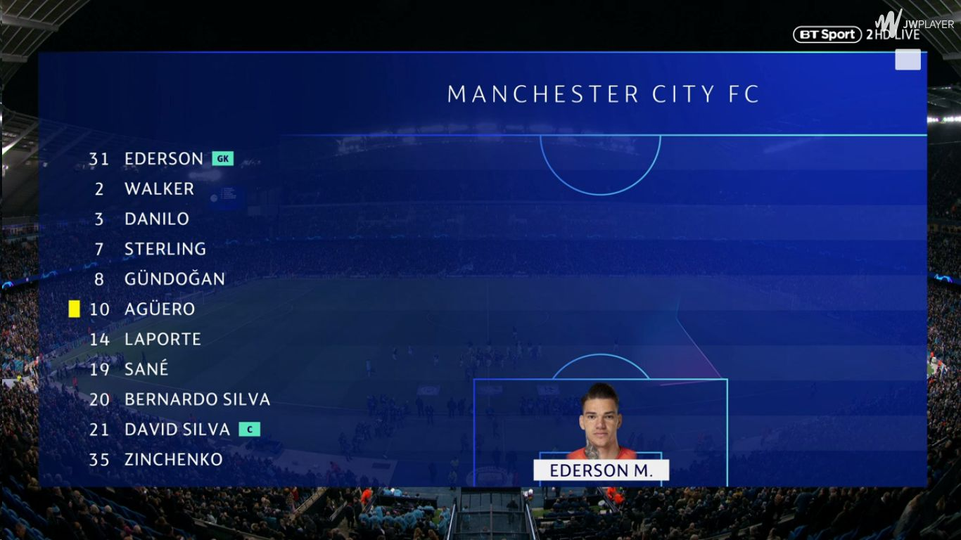 12-03-2019 - Manchester City 7-0 Schalke 04 (CHAMPIONS LEAGUE)