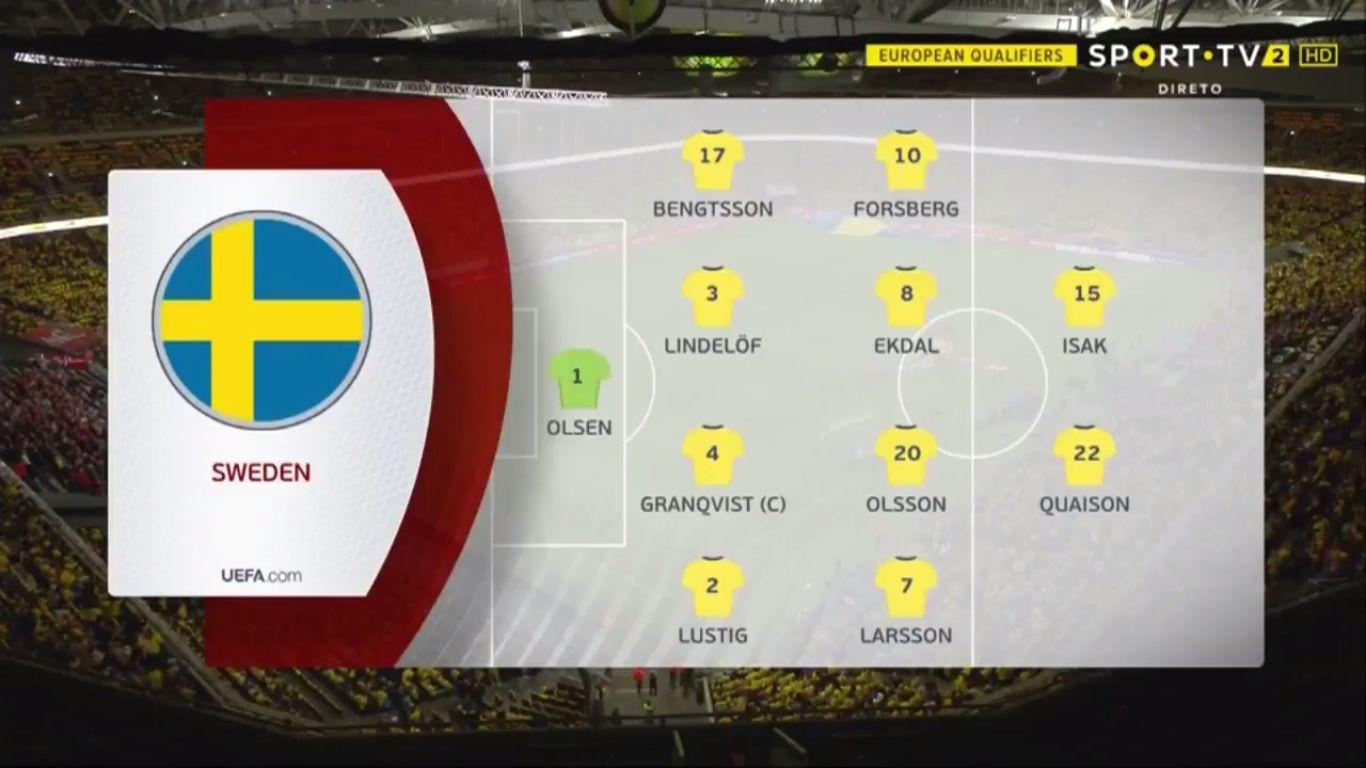 08-09-2019 - Sweden 1-1 Norway (EURO QUALIF.)