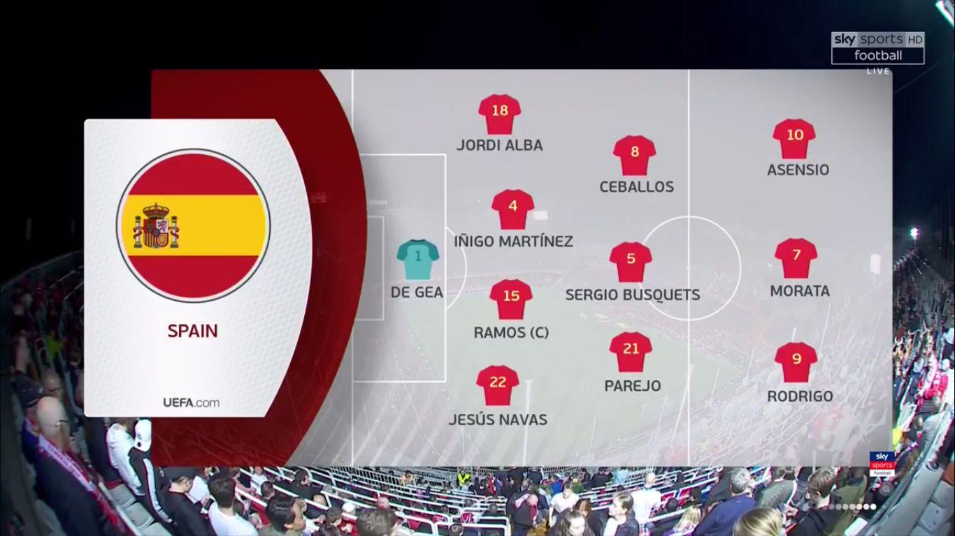 23-03-2019 - Spain 2-1 Norway (EURO QUALIF.)