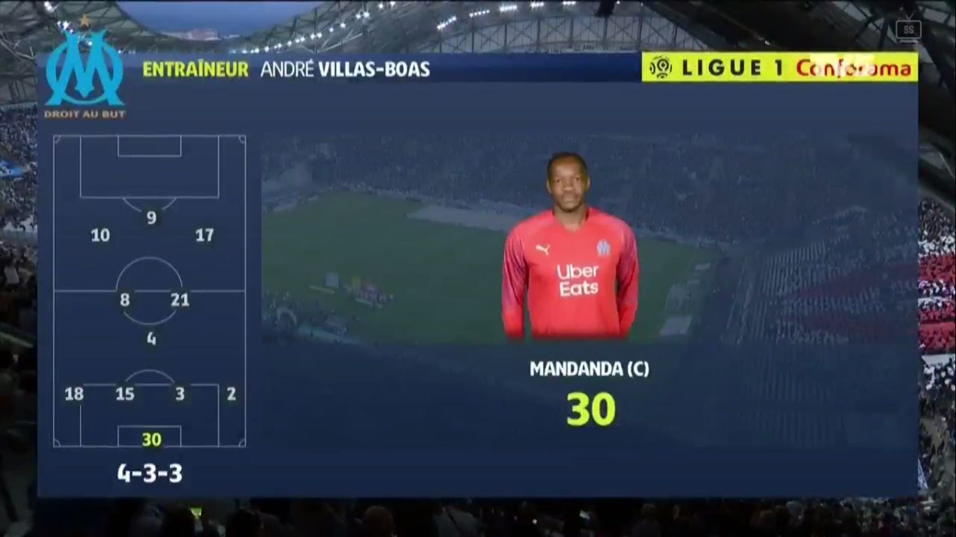 02-11-2019 - Marseille 2-1 Lille