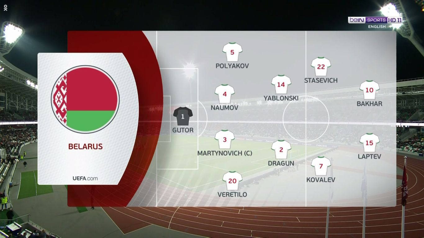 13-10-2019 - Belarus 1-2 Netherlands (EURO QUALIF.)