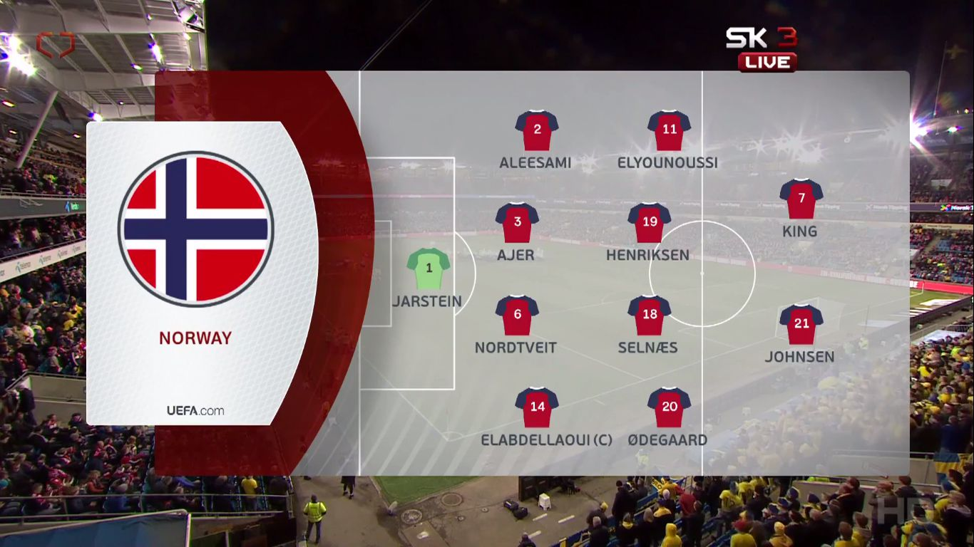 26-03-2019 - Norway 3-3 Sweden (EURO QUALIF.)
