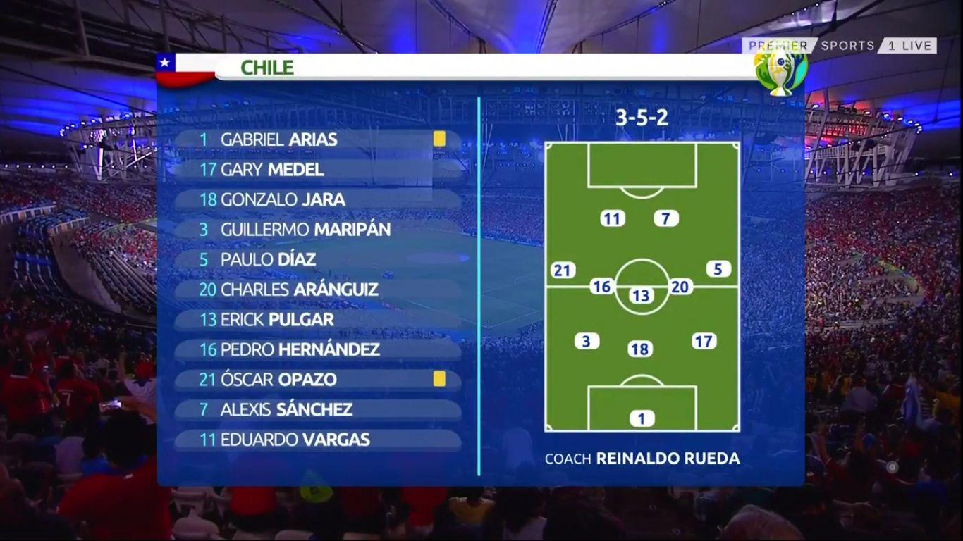 25-06-2019 - Chile 0-1 Uruguay (COPA AMERICA)