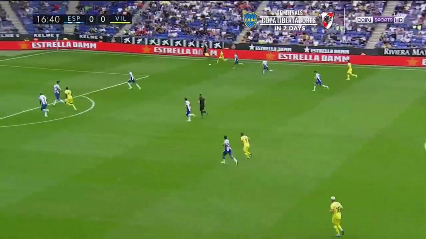 20-10-2019 - RCD Espanyol 0-1 Villarreal