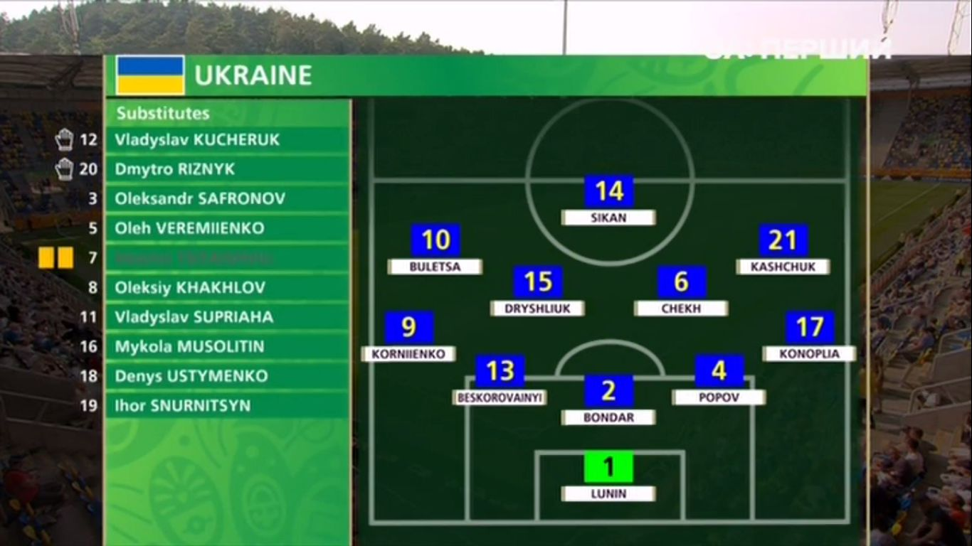 11-06-2019 - Ukraine U20 1-0 Italy U20 (WORLD CUP U20)