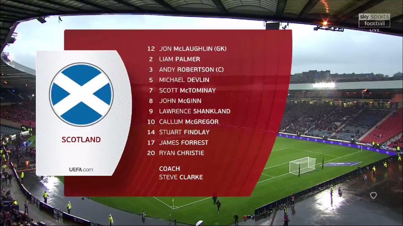 13-10-2019 - Scotland 6-0 San Marino (EURO QUALIF.)