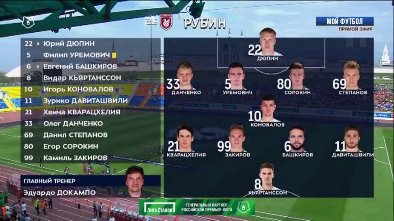 18-08-2019 - FC Rubin Kazan 1-0 FC Arsenal Tula