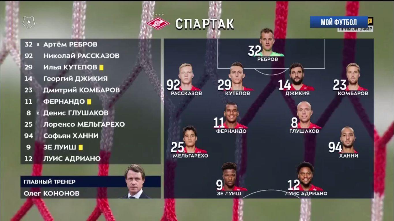 02-12-2018 - FC Spartak Moscow 2-1 FC Lokomotiv Moscow