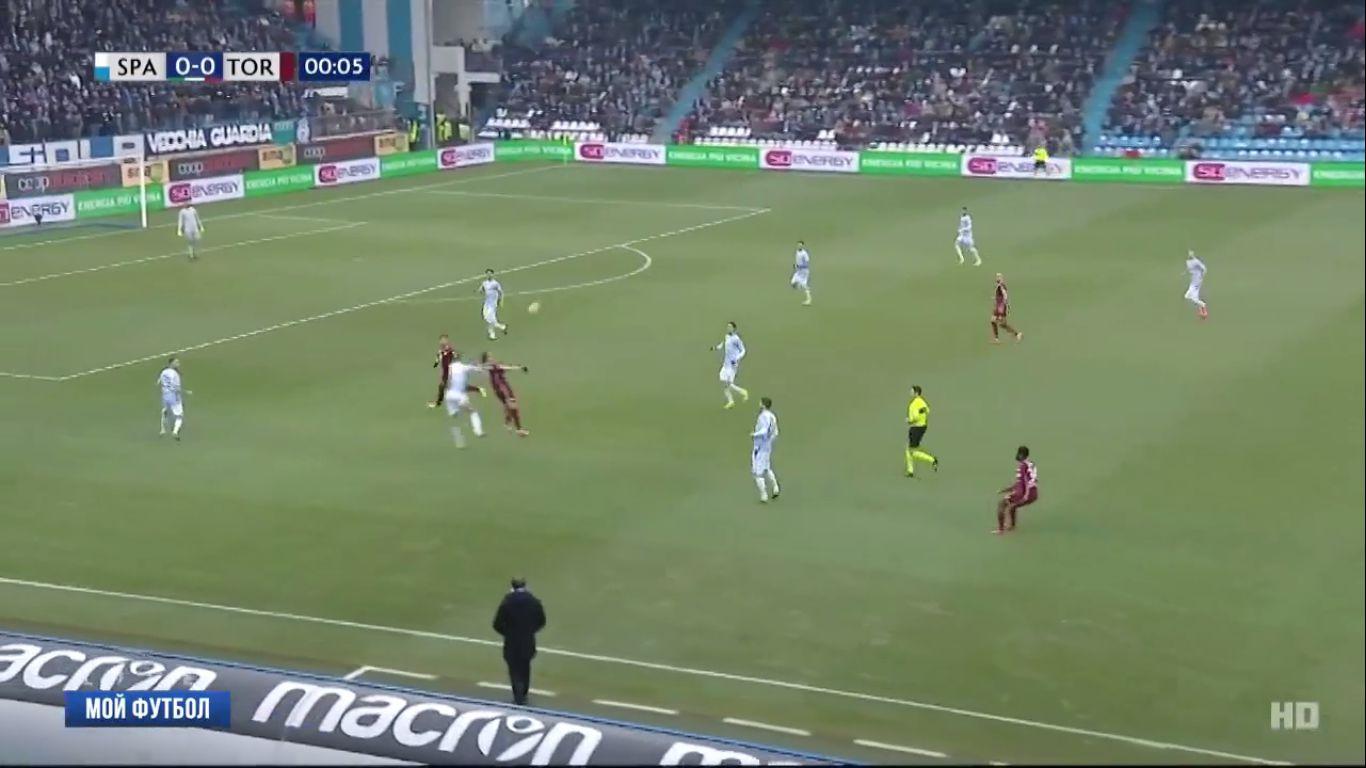 03-02-2019 - SPAL 0-0 Torino