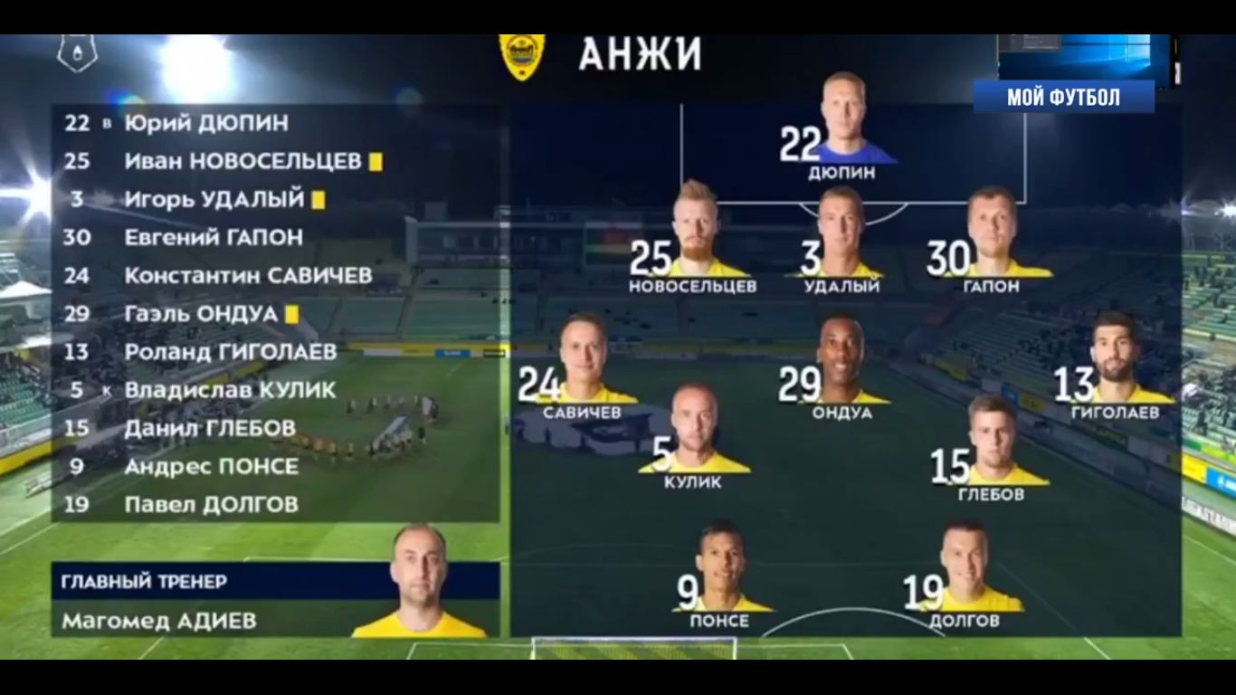 08-12-2018 - FC Anzhi Makhachkala 0-3 FC Spartak Moscow