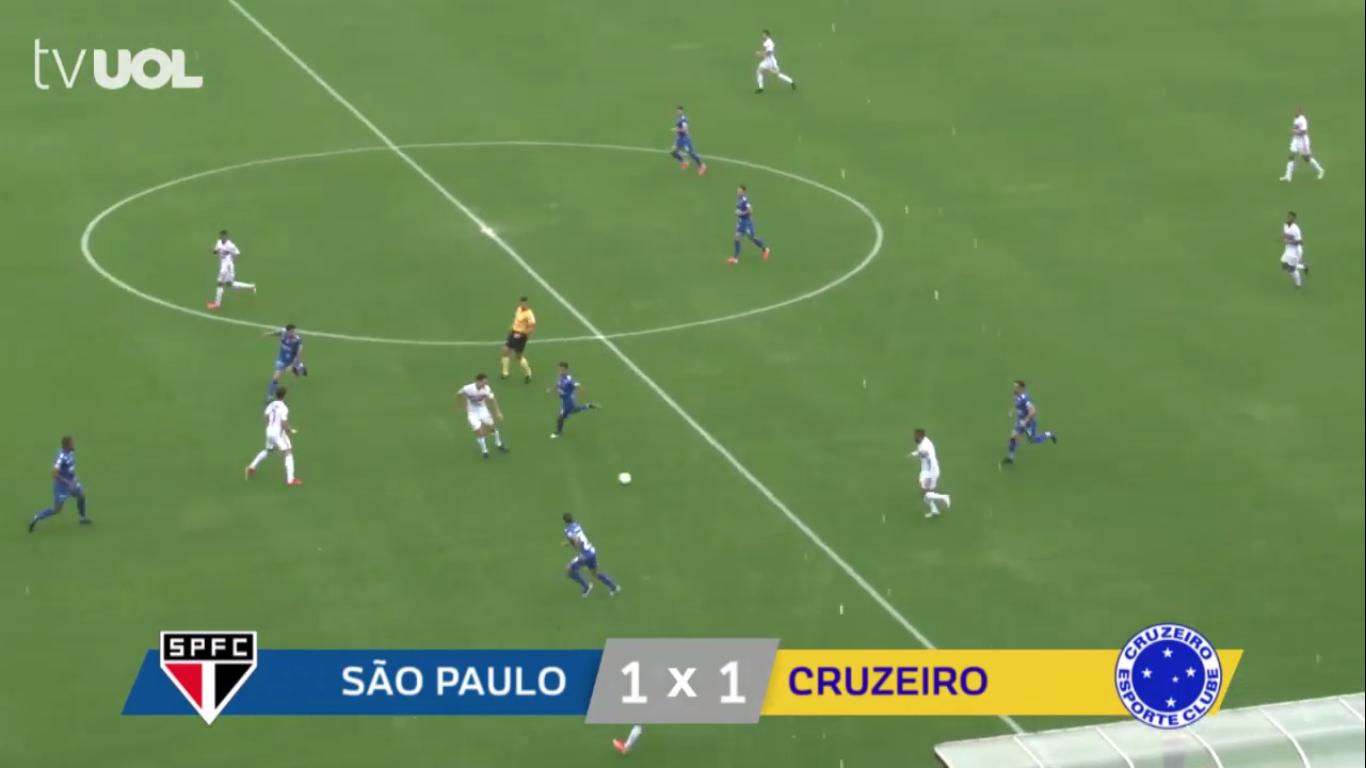 03-06-2019 - Sao Paulo 1-1 Cruzeiro