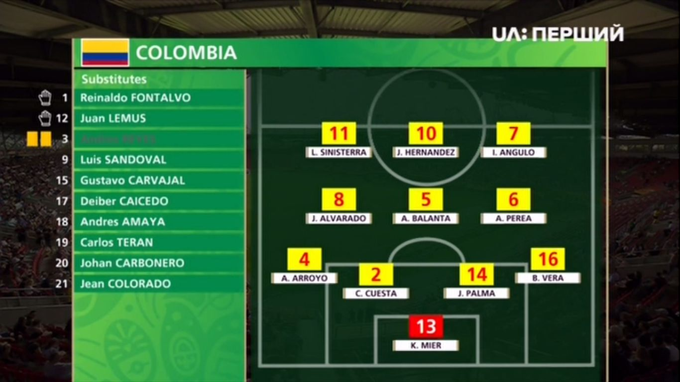 07-06-2019 - Colombia U20 0-1 Ukraine U20 (WORLD CUP U20)