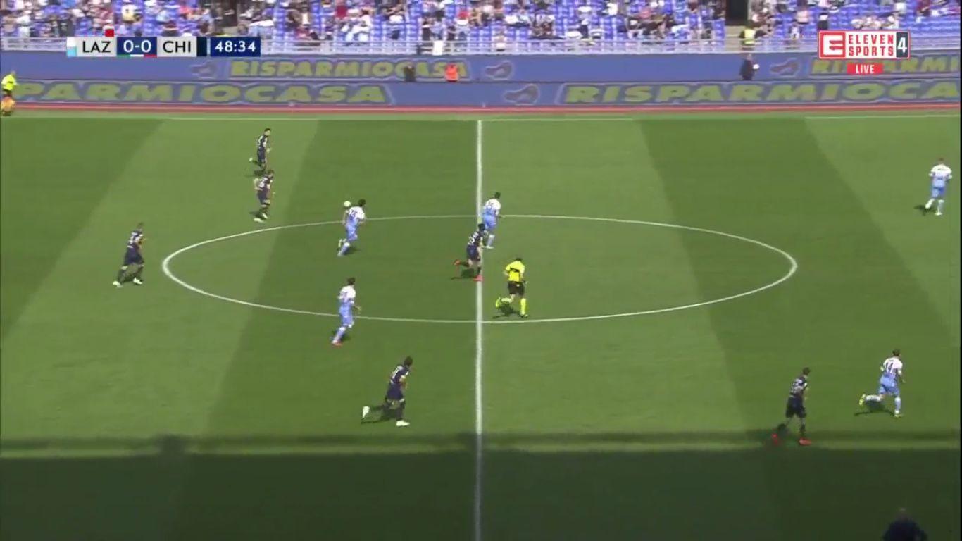 20-04-2019 - Lazio 1-2 Chievo
