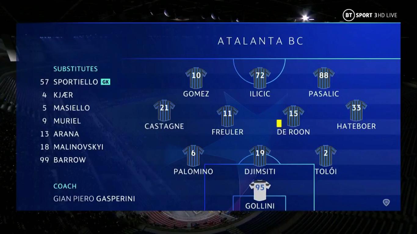 06-11-2019 - Atalanta 1-1 Manchester City (CHAMPIONS LEAGUE)