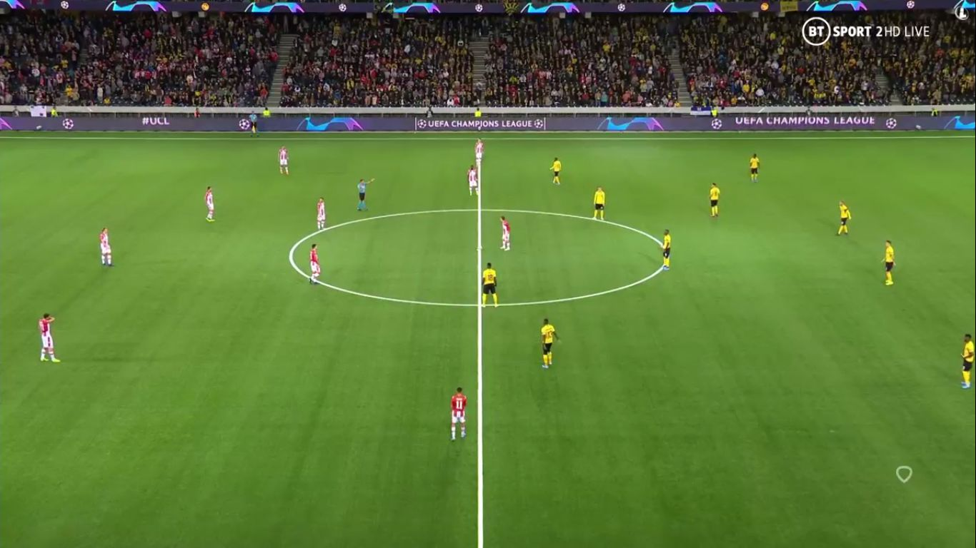 21-08-2019 - Young Boys 2-2 FK Crvena Zvezda (CHAMPIONS LEAGUE QUALIF.)
