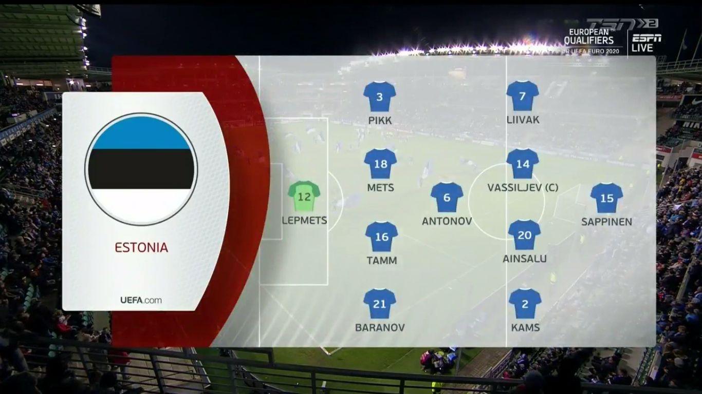 13-10-2019 - Estonia 0-3 Germany (EURO QUALIF.)