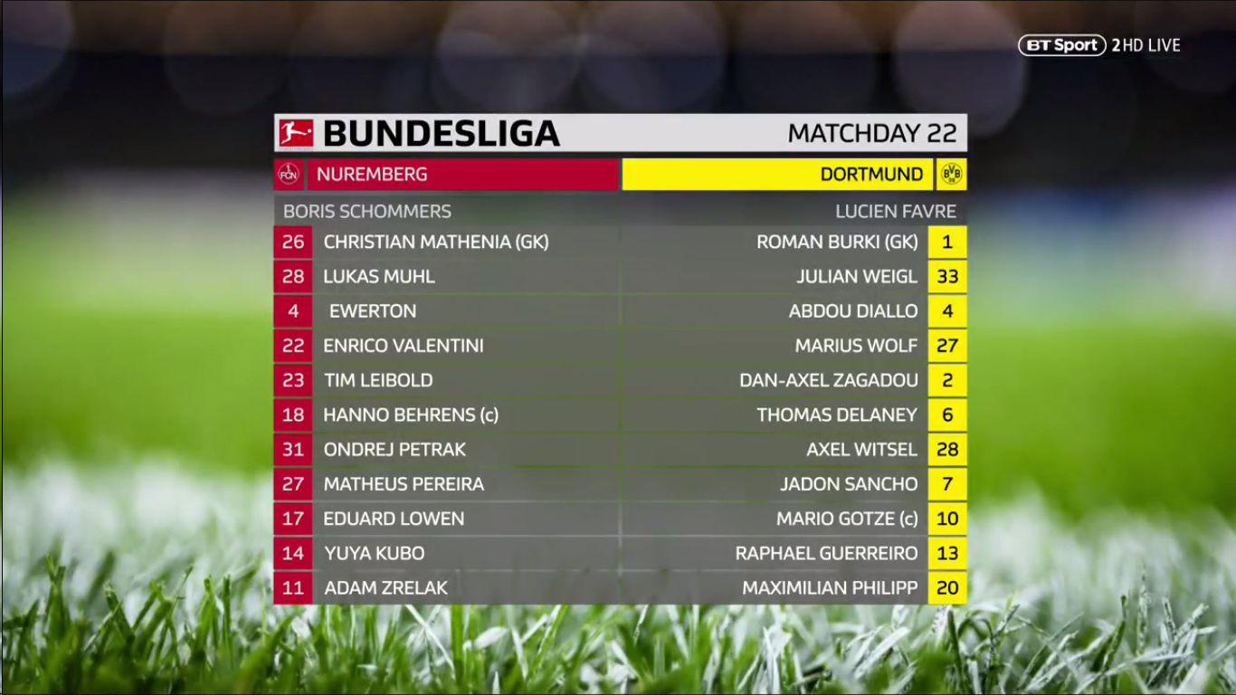 18-02-2019 - 1. FC Nurnberg 0-0 Borussia Dortmund
