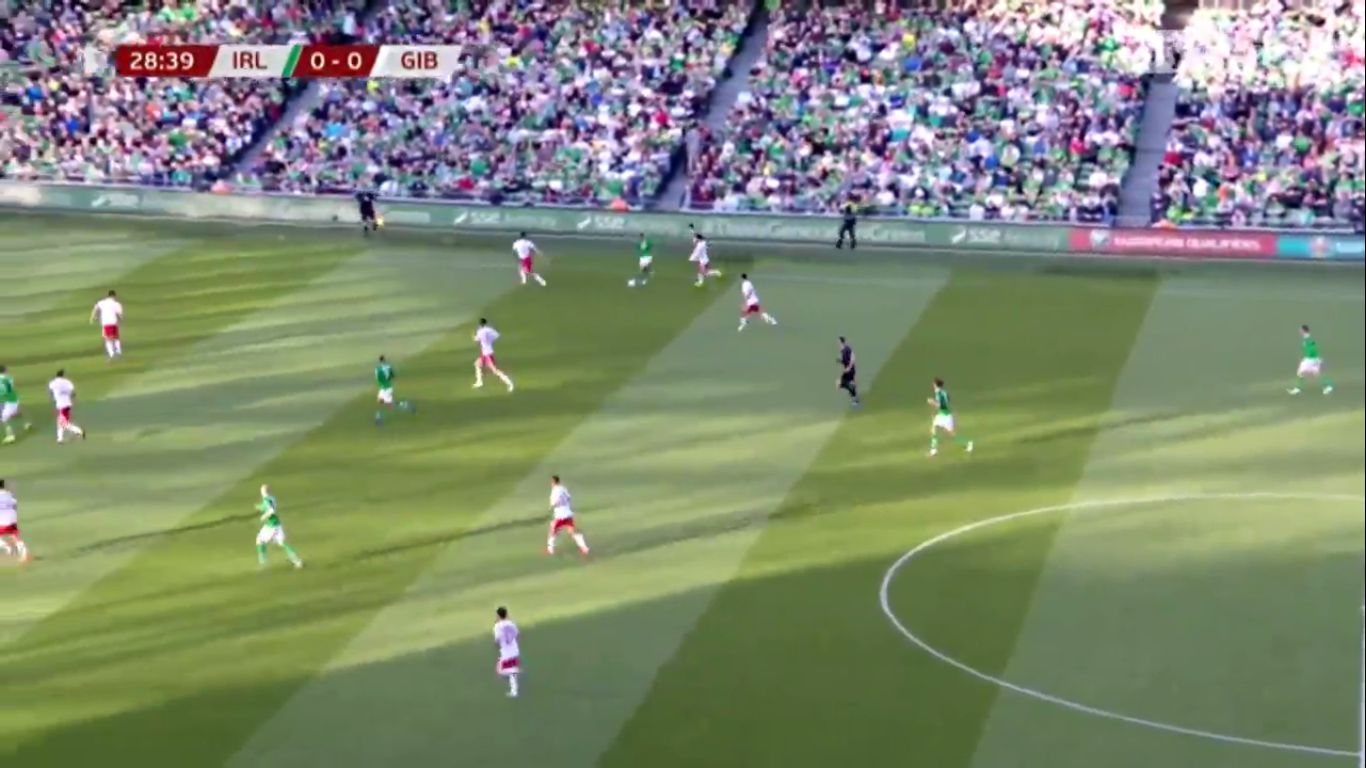 10-06-2019 - Ireland 2-0 Gibraltar (EURO QUALIF.)