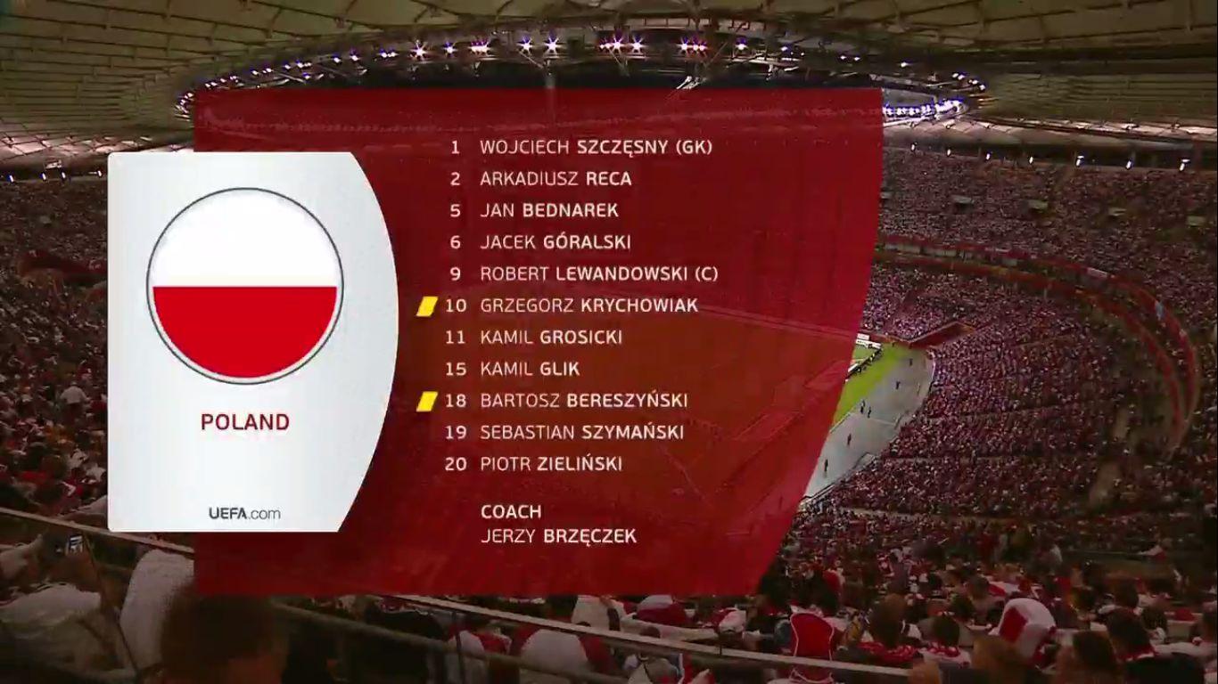 13-10-2019 - Poland 2-0 North Macedonia (EURO QUALIF.)