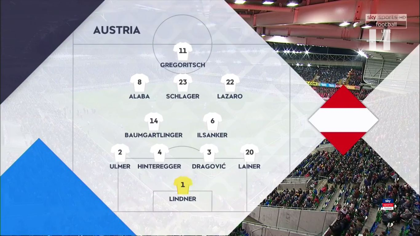 18-11-2018 - N. Ireland 1-2 Austria (UEFA NATIONS LEAGUE)