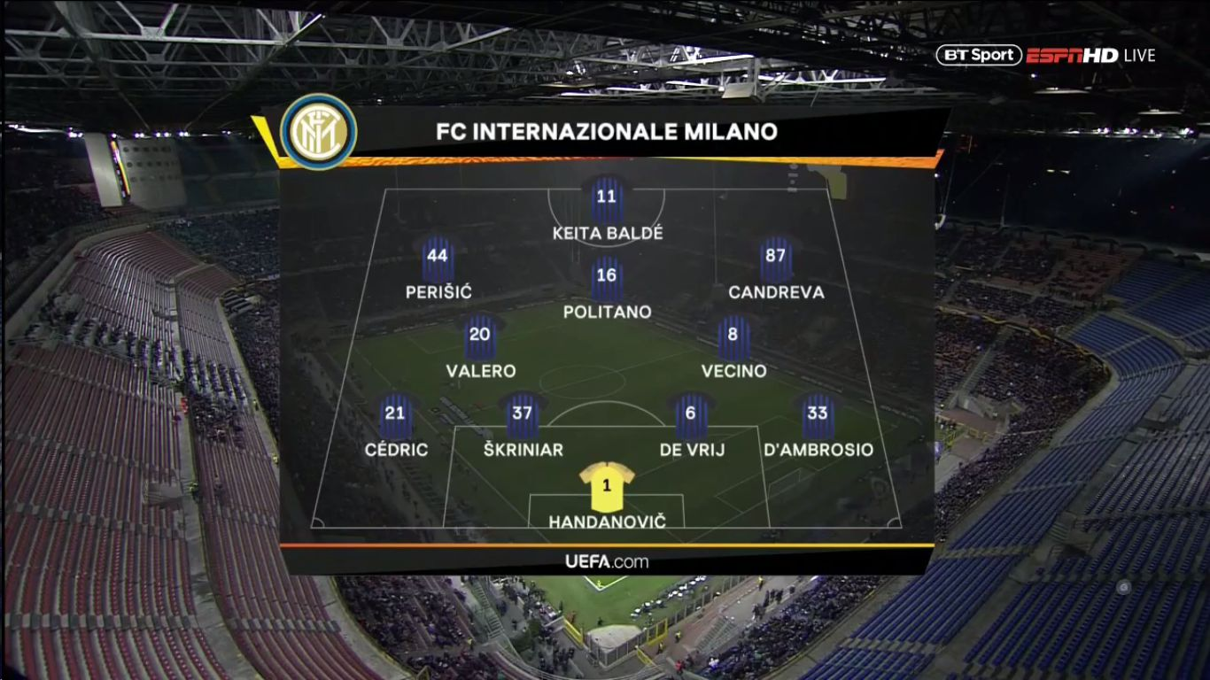 14-03-2019 - Inter 0-1 Eintracht Frankfurt (EUROPA LEAGUE)