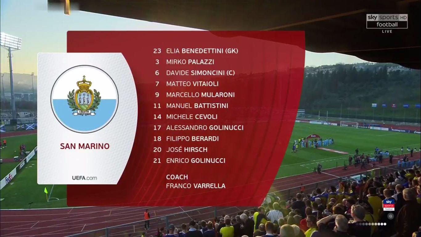 24-03-2019 - San Marino 0-2 Scotland (EURO QUALIF.)