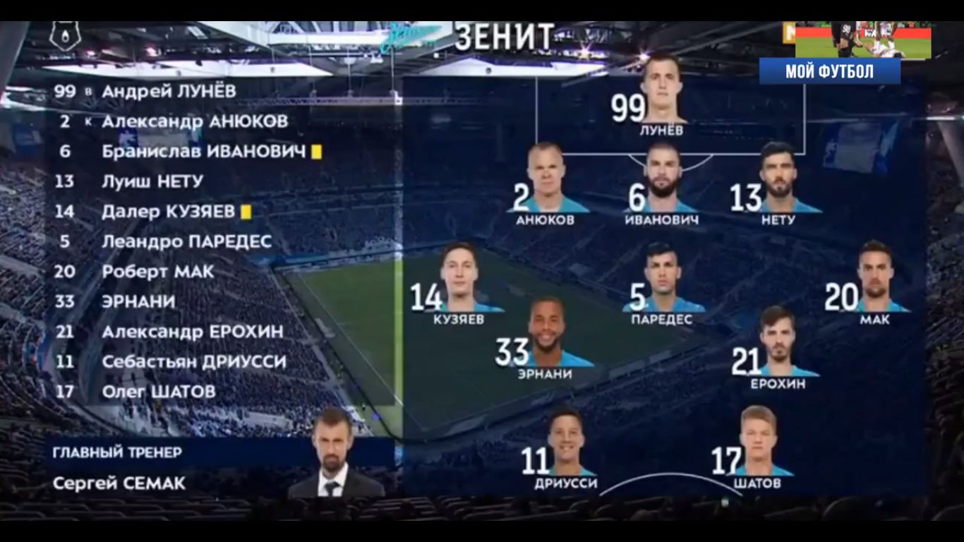 09-12-2018 - Zenit St. Petersburg 1-2 FC Rubin Kazan