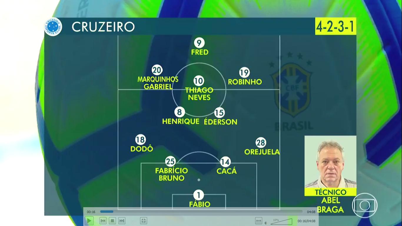 11-11-2019 - Cruzeiro 0-0 Atletico Mineiro MG