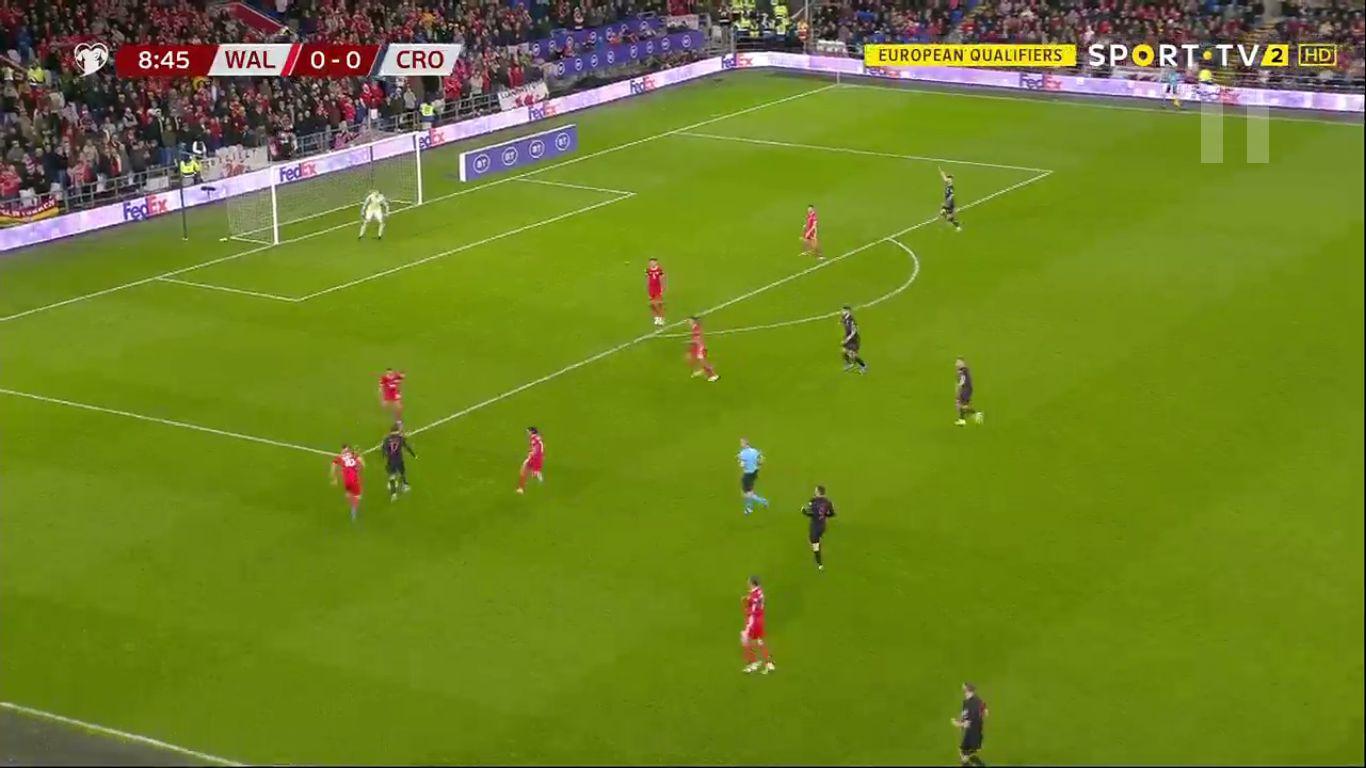13-10-2019 - Wales 1-1 Croatia (EURO QUALIF.)